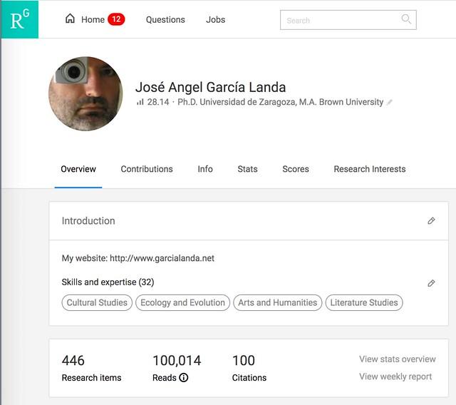Paso de 100.000 visitas en ResearchGate