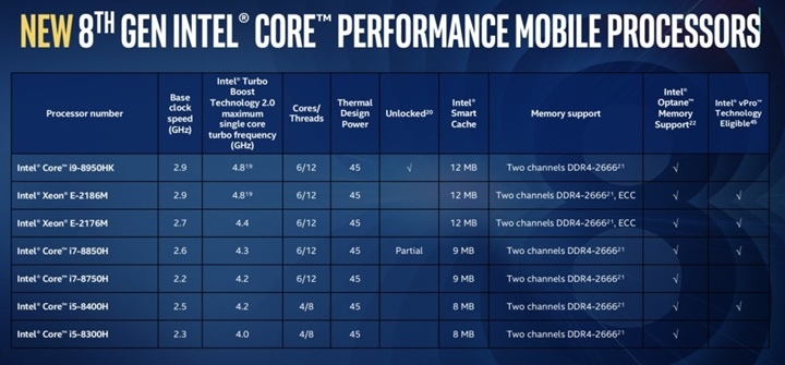 laptop core i9 thế hệ thứ 8