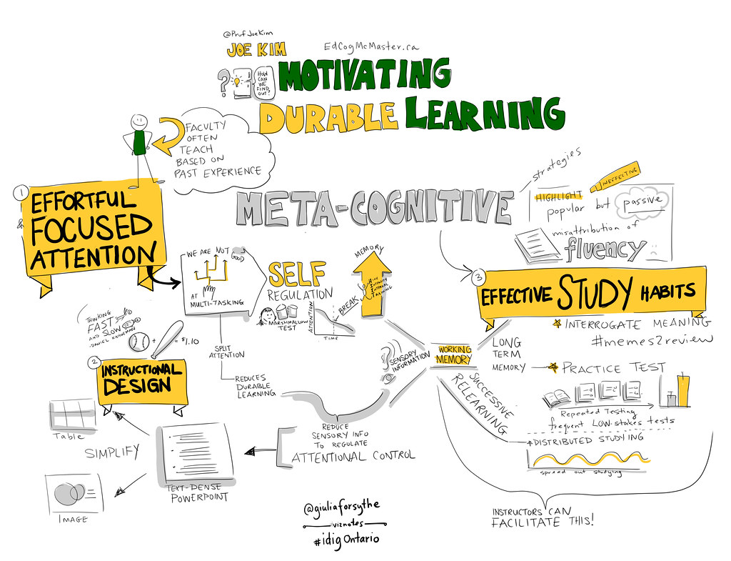 @ProfJoeKim #idigOntario keynote #viznotes Durable Learning