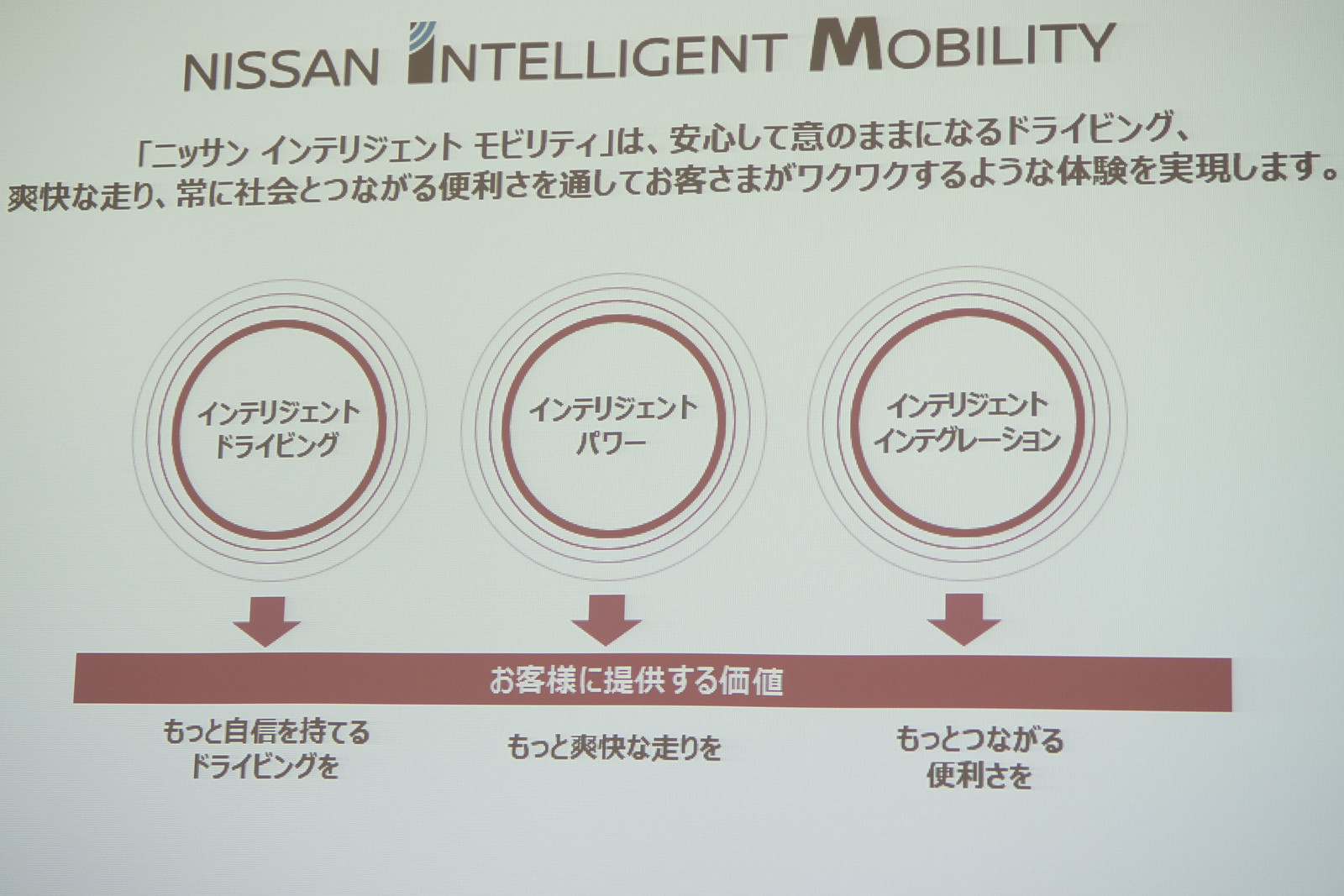 Nissan_Intelligent_Mobility-2