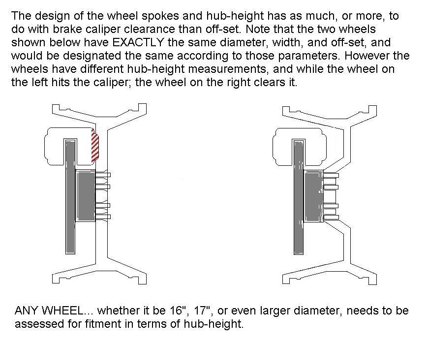 Hub-Height
