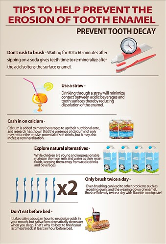 Important Facts about Dental Erosion