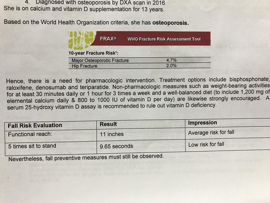 Bone Densitometry Test Result
