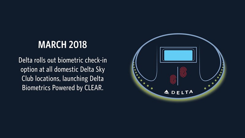 Delta Biometrics launches across all 50 domestic Delta Sky