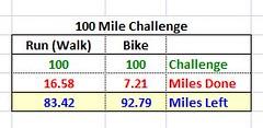 Miles 4-6-18