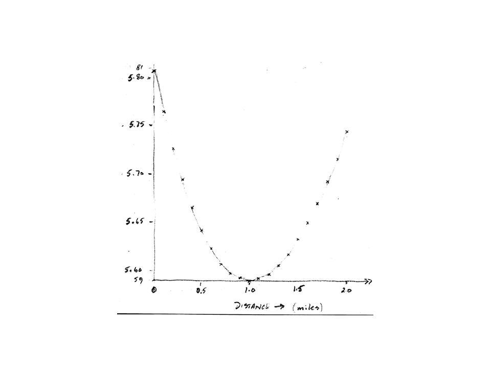 Graph Solution JPEG