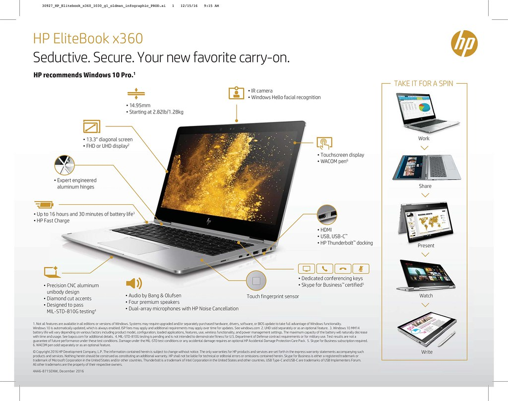 Thông số HP Elitebook X360 1030 G2