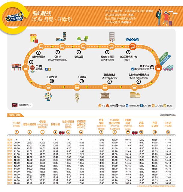 仁川觀光巴士路線圖-3