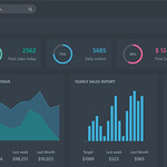 Top bootstrap 4 frontend and backend templates