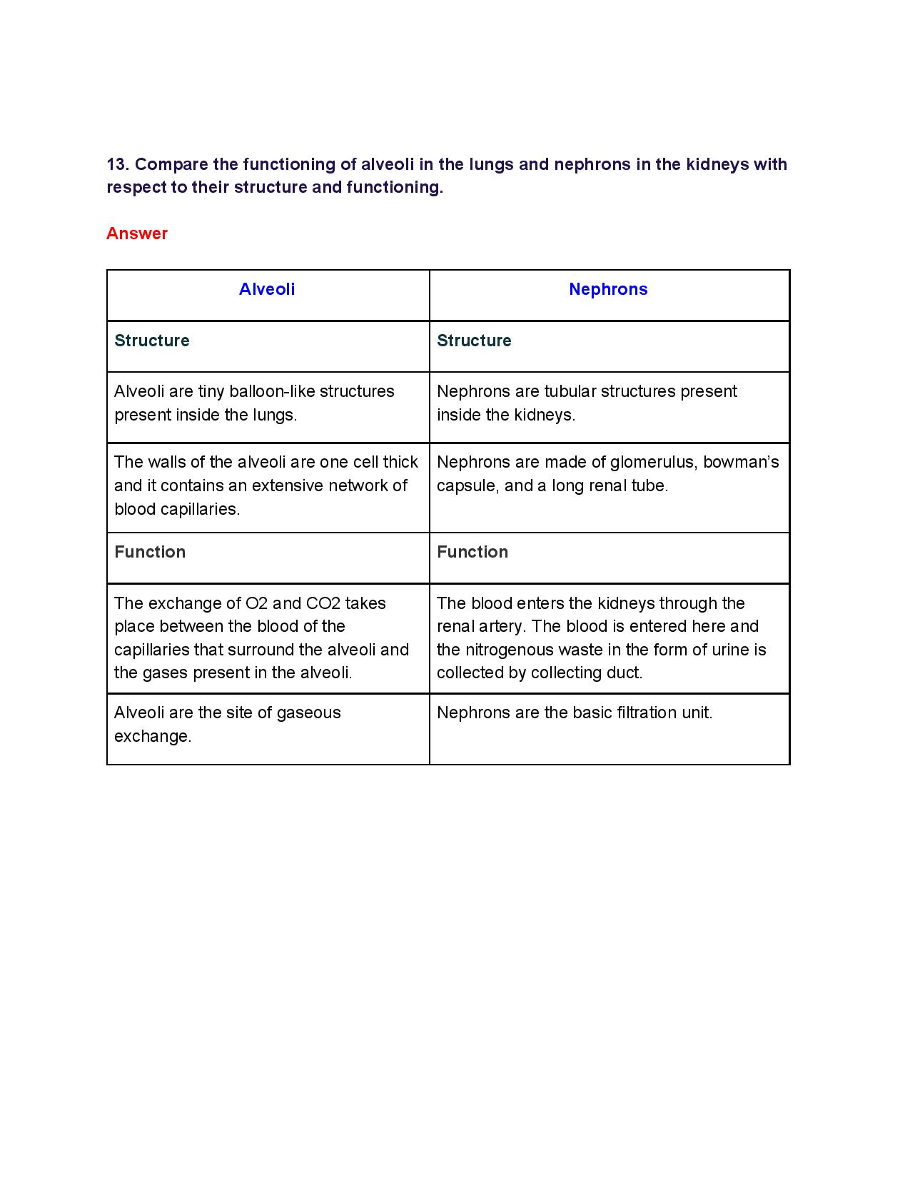NCERT Solutions for Class 10th_ Ch 6 Life Processes Science-page-013