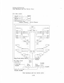 portfolio TimingCalibration 1-20