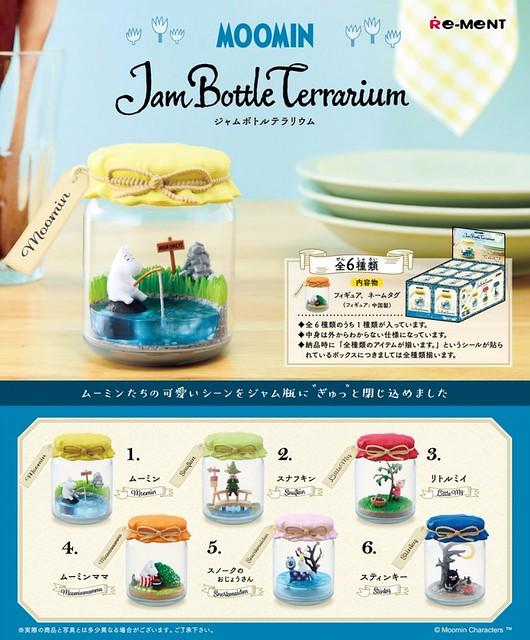 RE-MENT《嚕嚕米》「嚕嚕米 果醬瓶小天地」趣味盒玩!MOOMIN Jam Bottle Terrarium
