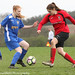Tamworth Ladies FC 0 Sutton Coldfield Town Ladies FC 6