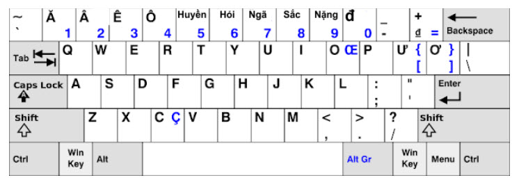 vietnamesekeyboard