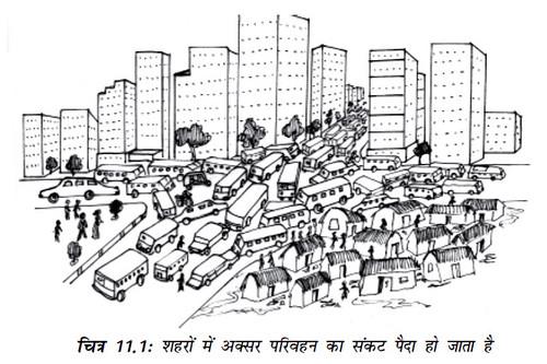 चित्र 11.1 शहरों में अक्सर परिवहन का संकट पैदा हो जाता है