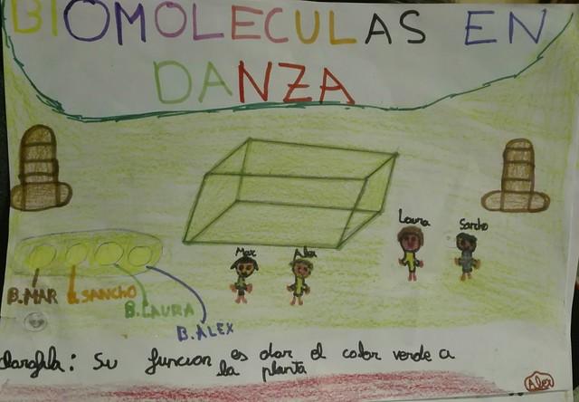 BIOMOLECULAS EN DANZA