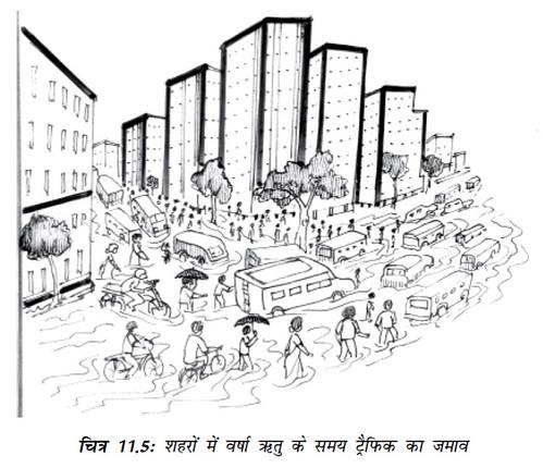 चित्र 11.5 शहरों में वर्षा ऋतु के समय ट्रैफिक का जमाव