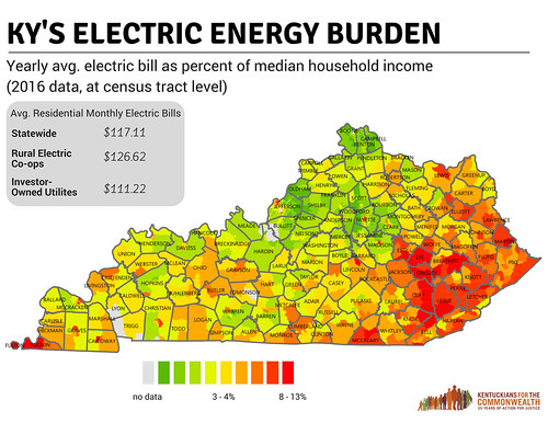 KY's Electric Energy Burden