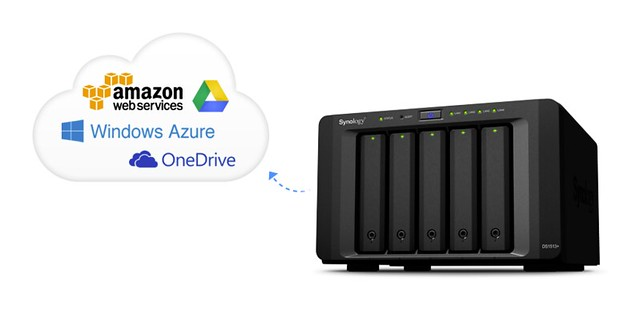 Cloud Staion-Cloud BACKUP-sao-luu-du-lieu-synologyvietnam.vn