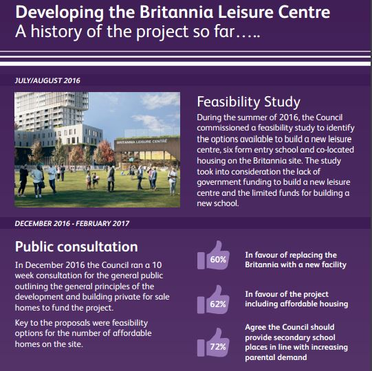 Britannia Leisure Centre - The background and community engagement