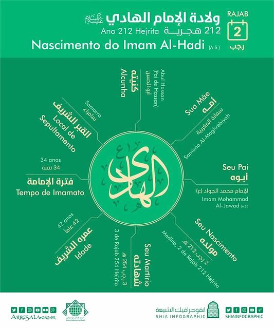 Nascimento do Imam Al-Hadi (as)