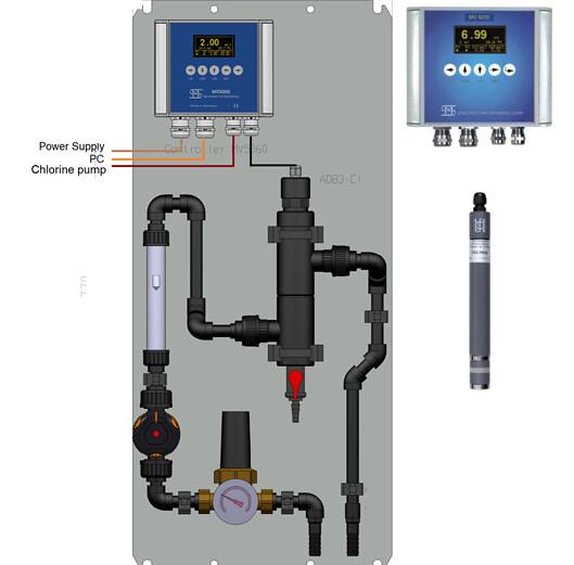 thiết bị đo clo dư online