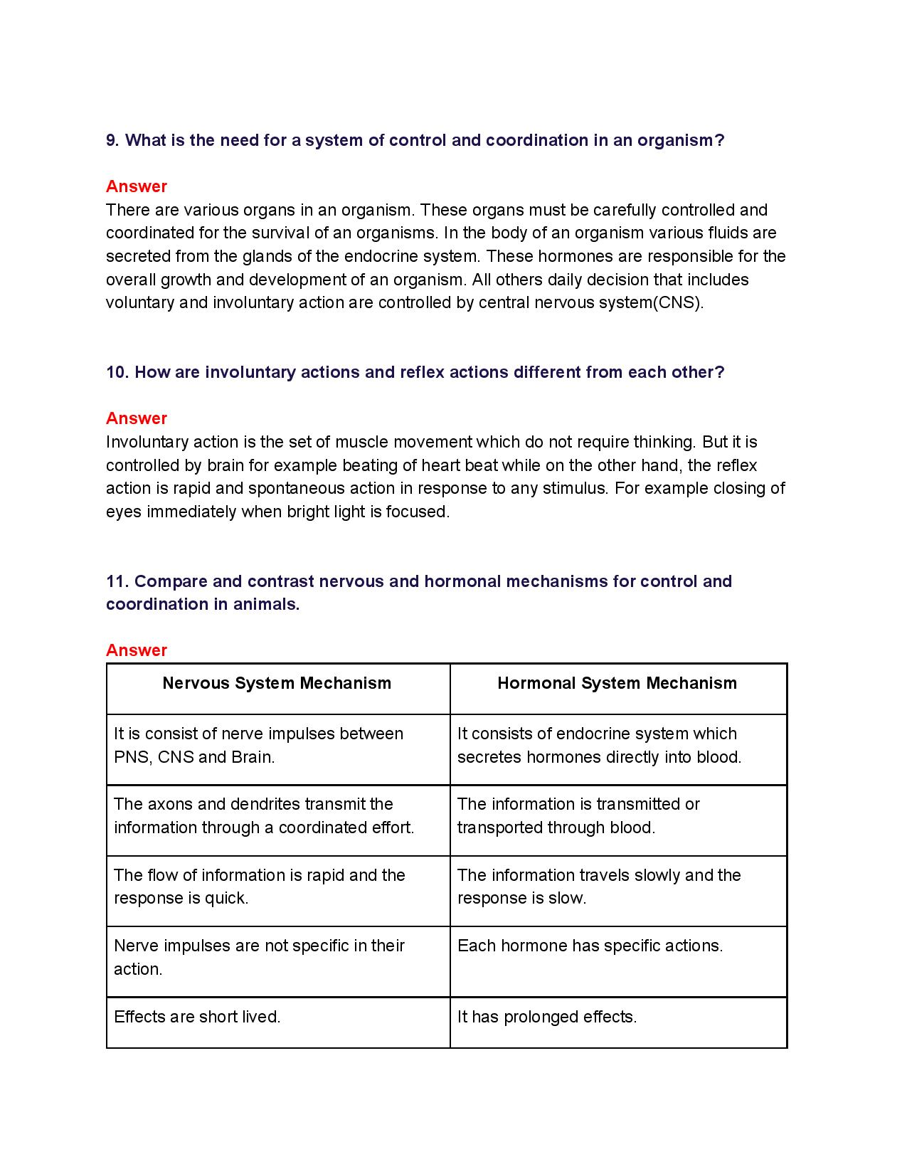 NCERT Solutions for Class 10th_ Ch 7 Control and Coordination Science-page-008