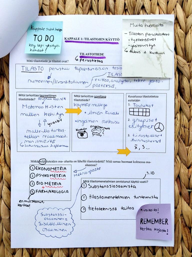 fifty ways julia jokiniemi tilastomatematiikan tehtäväpaketti blogi