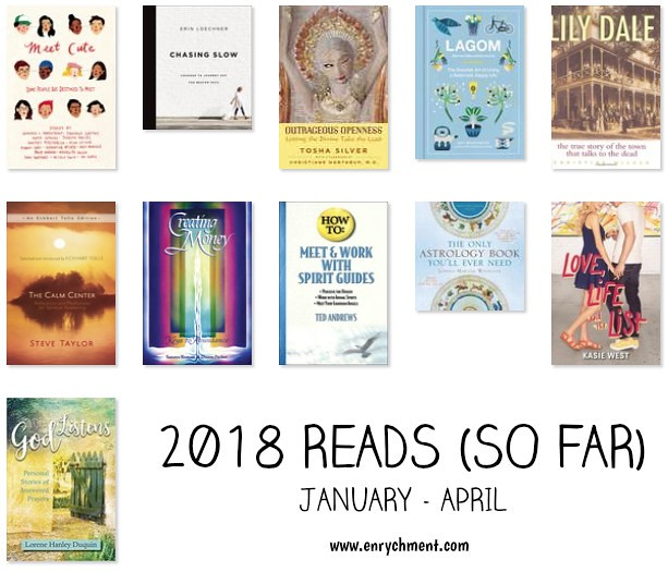 2018 Books so far | www.enrychment.com