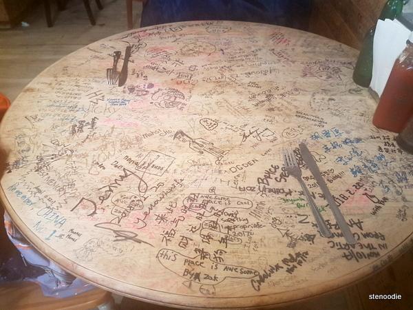 Bullocks Bistro tables