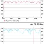Elephone P8 mini ベンチマーク検証編 (7)