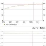 Elephone P8 mini ベンチマーク検証編 (10)