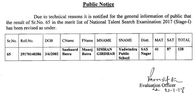 NTSE Punjab Revised Result
