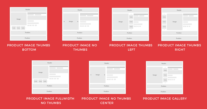 create product detail page