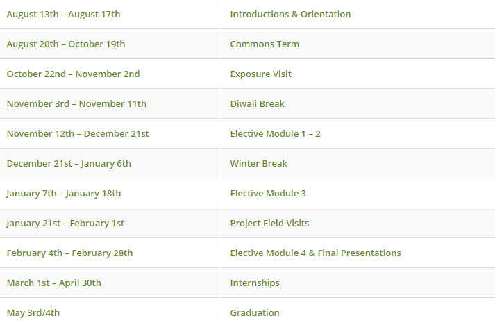 IIHS Fellowship Dates