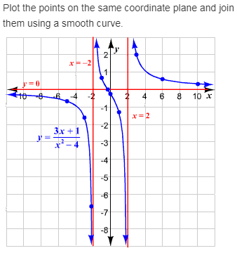 larson-algebra-2-solutions-chapter-10-quadratic-relations-conic-sections-exercise-10-3-49e3