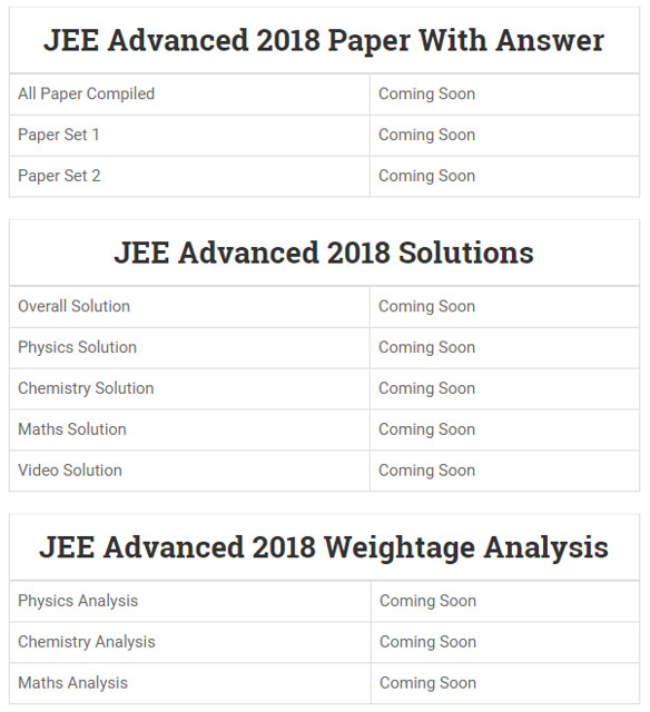 JEE Advanced Analysis by Motion IIT
