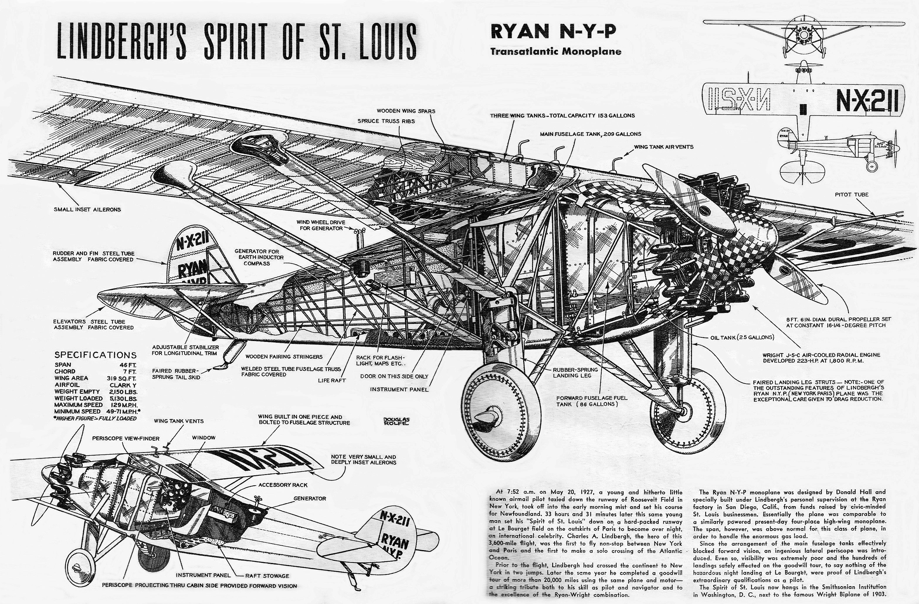 Cutaway plan of the Spirit of St. Louis