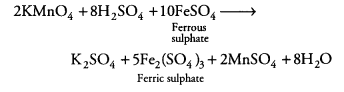 class 10 Science NCERT solutions Chapter 1 Chemical Reactions and Equations PDF