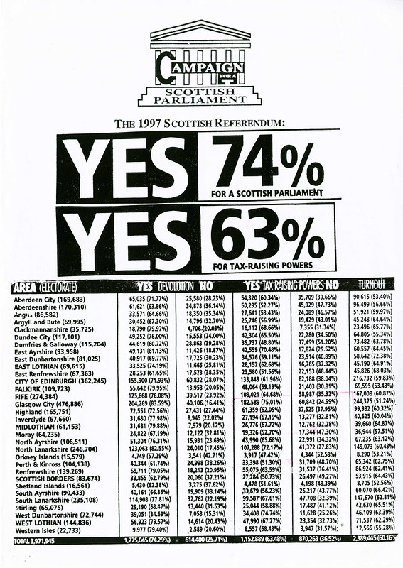 CSP leaflet detailing referendum result, 1997