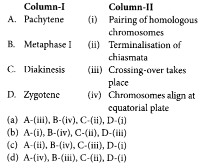 NEET AIPMT Biology Chapter Wise Solutions - Solved Paper NEET 2016 (Phase - 2) - 26