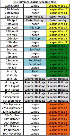 U10 BBDFL Summer League Schedule 2018