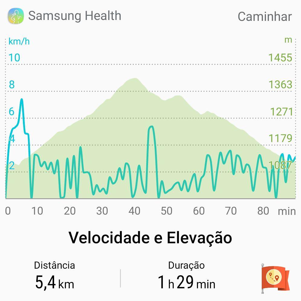 2018.- 35.- Requejo - Caminhada pelo sendero interpretativo del Tejedo ou Teixedo 03 SH