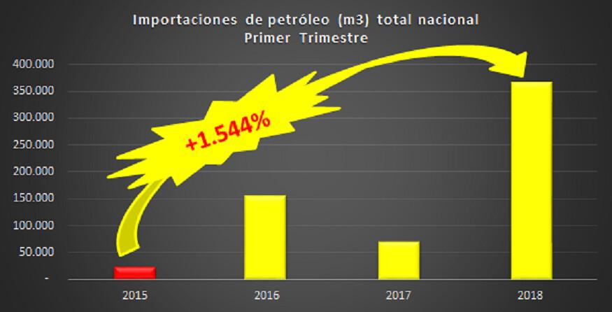 petroleoimportado33