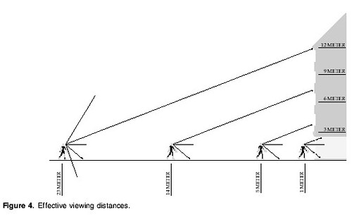 Effective viewing distances for pedestrians