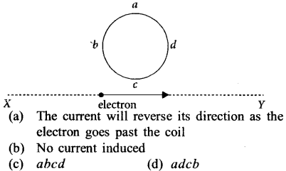 NEET AIPMT Physics Chapter Wise Solutions - Electromagnetic Induction and Alternating Current 2