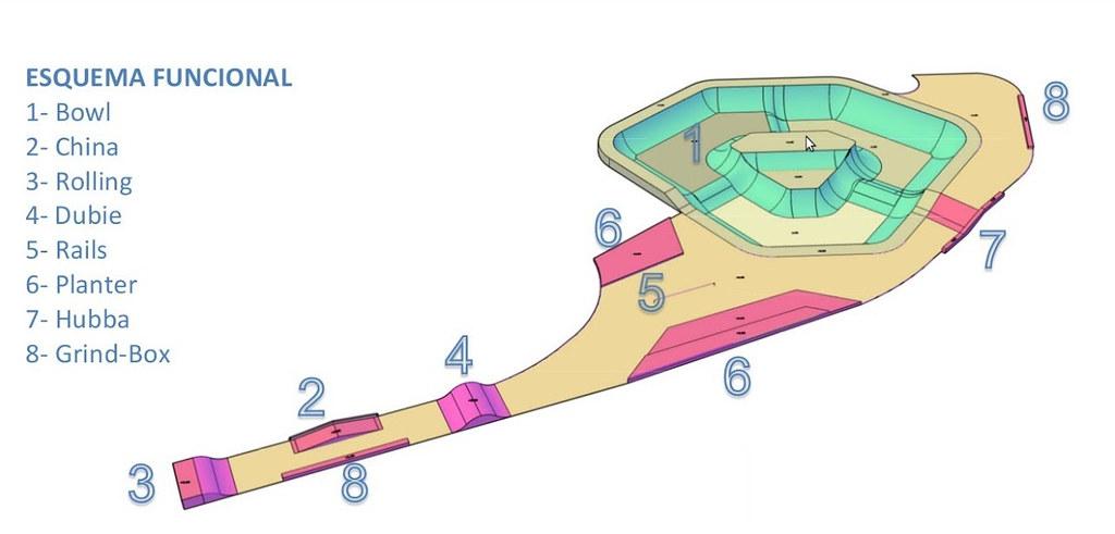 El Ayuntamiento ya cuenta con el estudio geotérmico para la construcción del nuevo Parque de Deportes sobre Ruedas