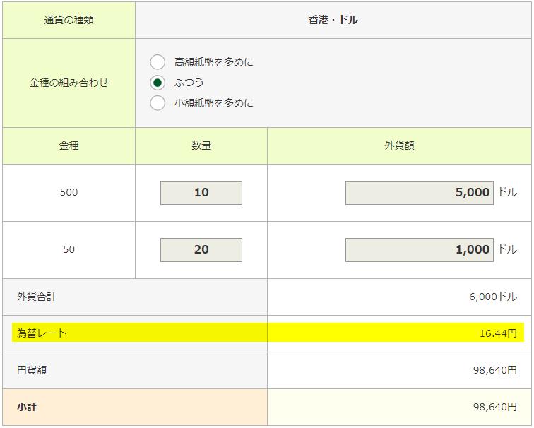 180505 三井住友銀行の外貨宅配サービス