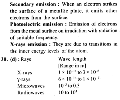 NEET AIPMT Physics Chapter Wise Solutions - Electromagnetic Waves explanation 29.1,30