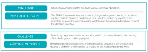 Sustainable mobility planning challenges